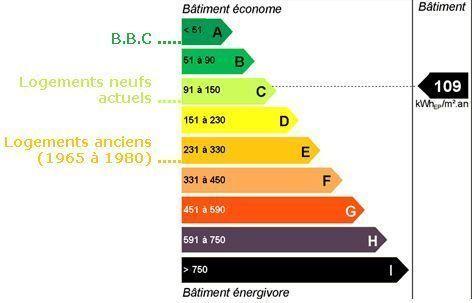 batiment-bbc