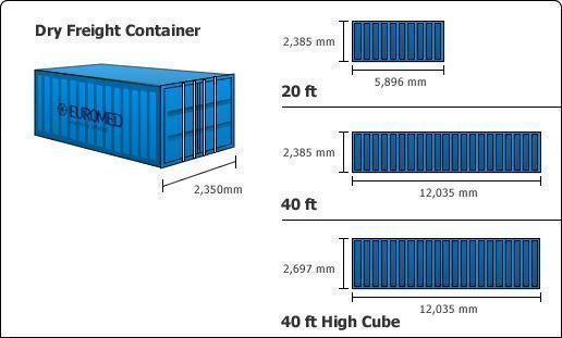 taille container maritime dry flat rack open top reefer. Black Bedroom Furniture Sets. Home Design Ideas