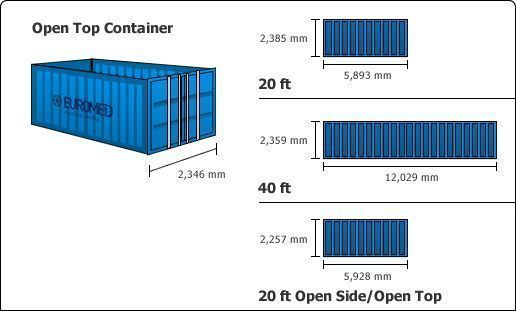 Taille container maritime dry flat rack open top reefer for Taille container maison