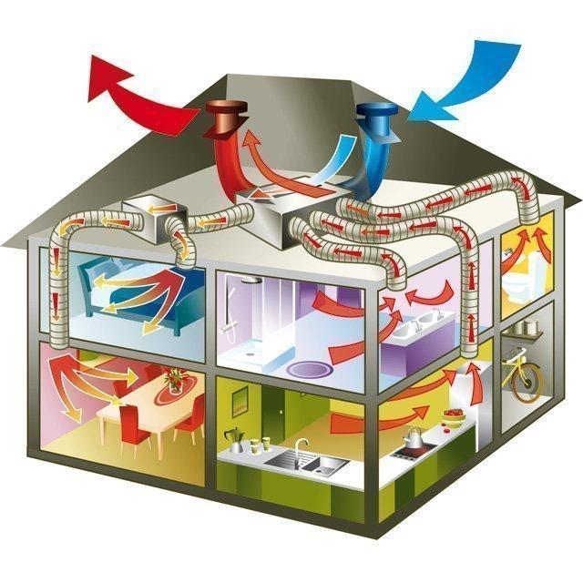 Renouvellement de l 39 air int rieur de maison container vmc - Probleme d humidite dans maison ...